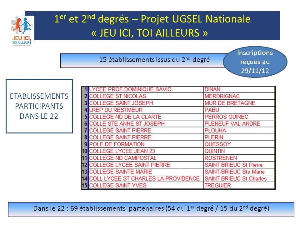 Dans le 22 : 69 établissements partenaires (54 du 1 er degré / 15 du 2 nd degré) 54 établissements issus du 1 er degré 1 er et 2 nd degrés – Projet UGSEL Nationale « JEU ICI, TOI AILLEURS » Inscriptions reçues au 29/11/12