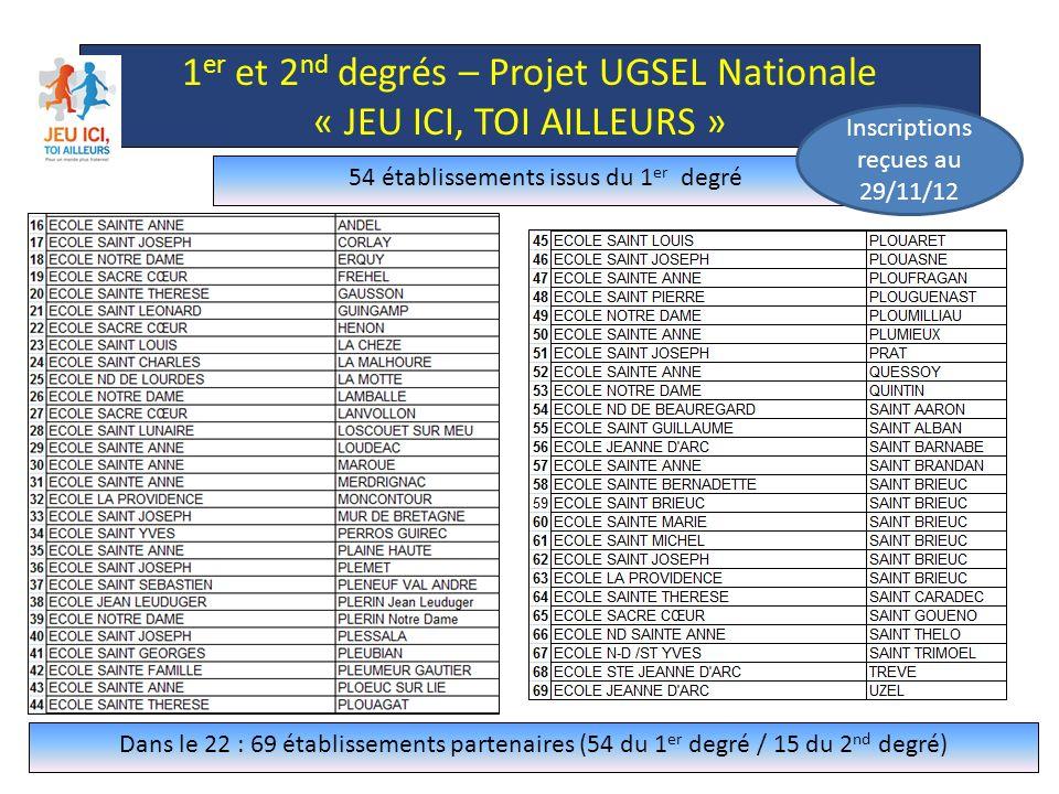Dans le 22 : 69 établissements partenaires (54 du 1 er degré / 15 du 2 nd degré) 54 établissements issus du 1 er degré 1 er et 2 nd degrés – Projet UG