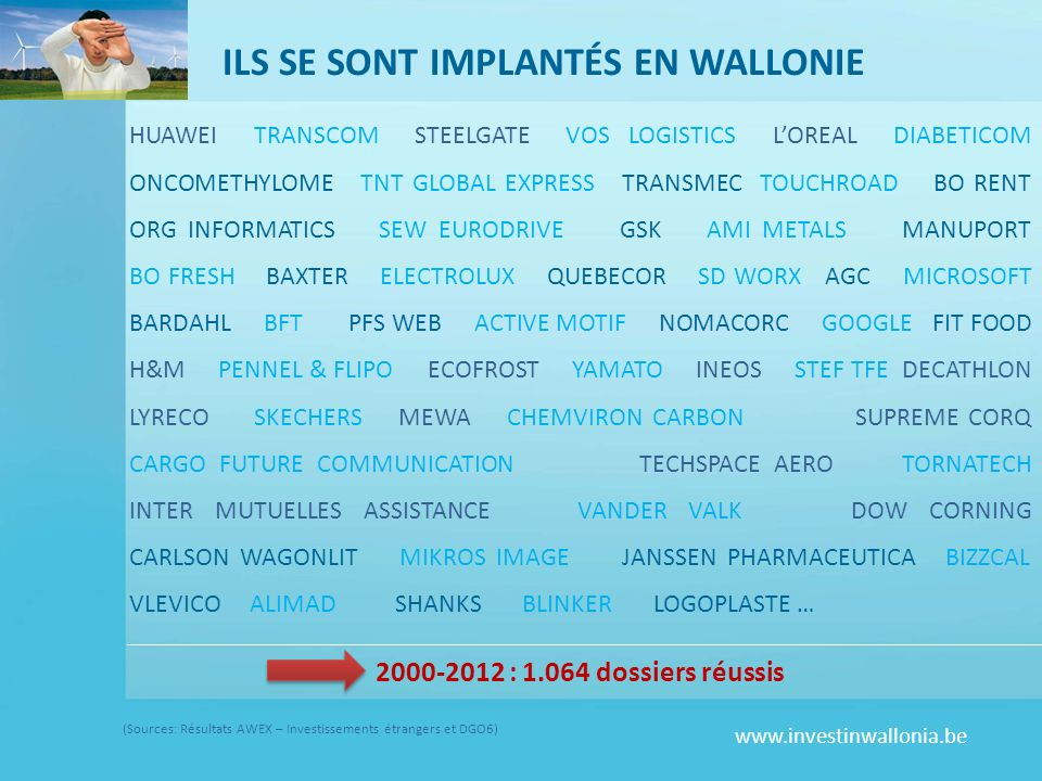 www.investinwallonia.be ILS SE SONT IMPLANTÉS EN WALLONIE 2000-2012 : 1.064 dossiers réussis HUAWEI TRANSCOM STEELGATE VOS LOGISTICS LOREAL DIABETICOM