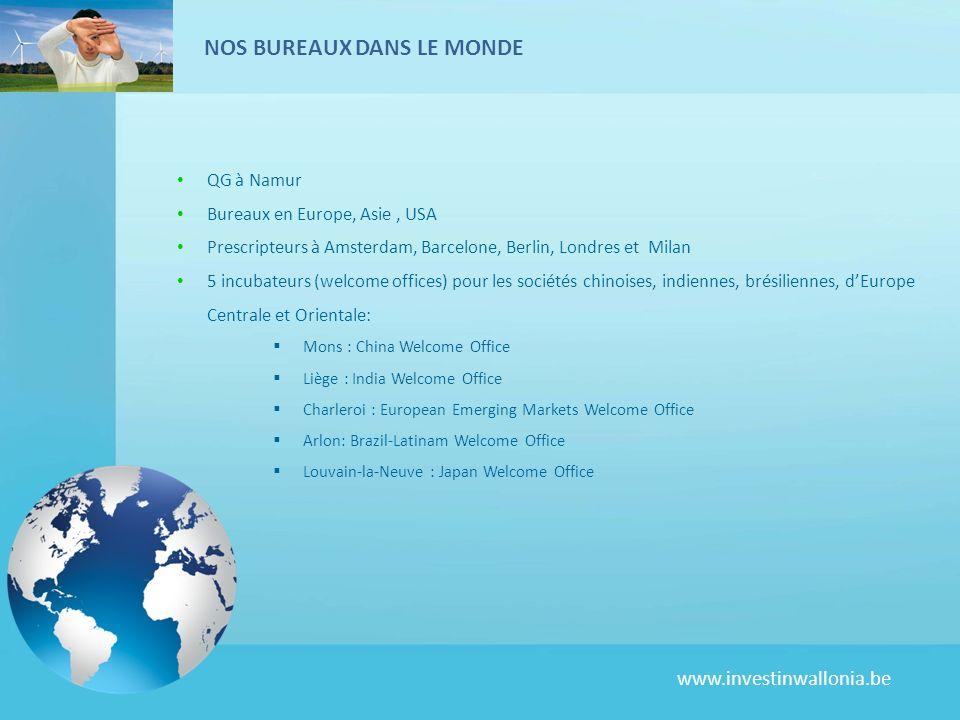www.investinwallonia.be QG à Namur Bureaux en Europe, Asie, USA Prescripteurs à Amsterdam, Barcelone, Berlin, Londres et Milan 5 incubateurs (welcome