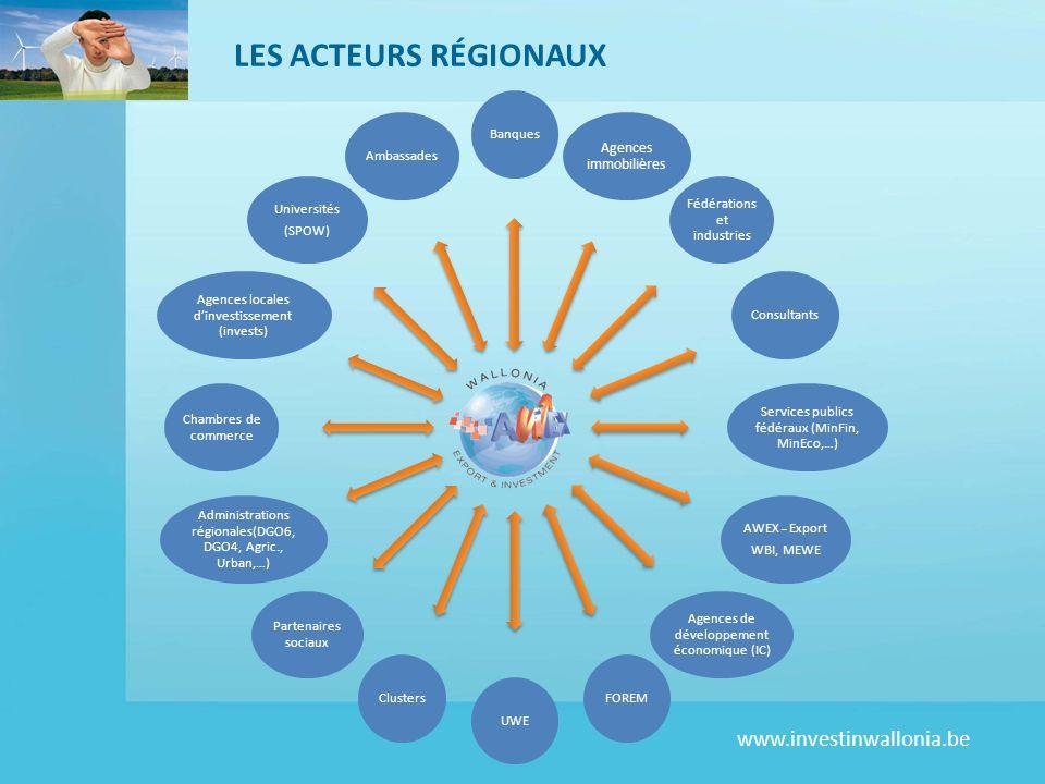 www.investinwallonia.be LES ACTEURS RÉGIONAUX Banques Agences immobilières Fédérations et industries Consultants Services publics fédéraux (MinFin, Mi