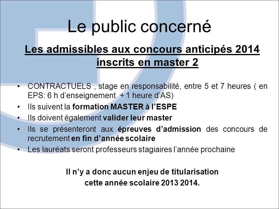 Le public concerné Les admissibles aux concours anticipés 2014 inscrits en master 2 CONTRACTUELS, stage en responsabilité, entre 5 et 7 heures ( en EP