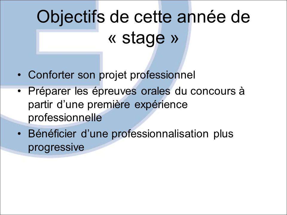 Objectifs de cette année de « stage » Conforter son projet professionnel Préparer les épreuves orales du concours à partir dune première expérience pr