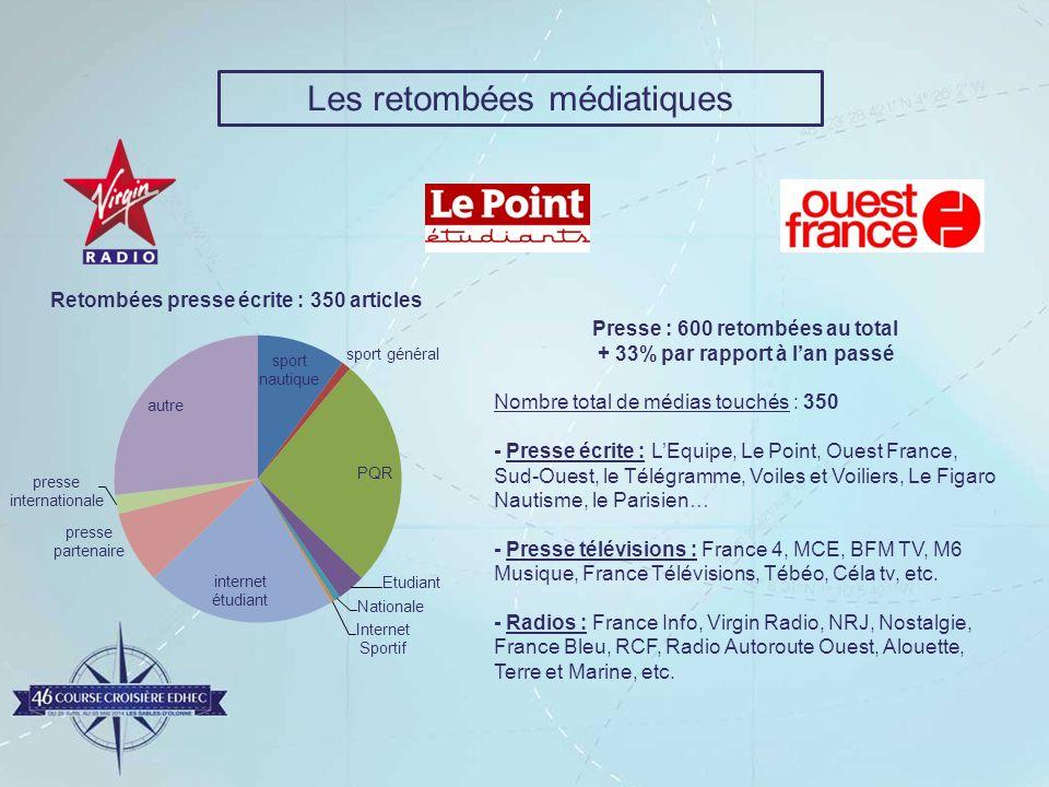 Les retombées médiatiques Presse : 600 retombées au total + 33% par rapport à lan passé Nombre total de médias touchés : 350 - Presse écrite : LEquipe