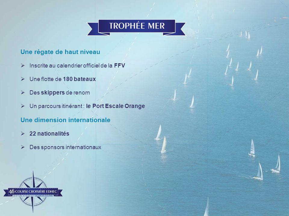 Une régate de haut niveau Inscrite au calendrier officiel de la FFV Une flotte de 180 bateaux Des skippers de renom Un parcours itinérant : le Port Es