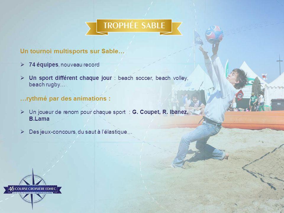 Un tournoi multisports sur Sable… 74 équipes, nouveau record Un sport différent chaque jour : beach soccer, beach volley, beach rugby… …rythmé par des