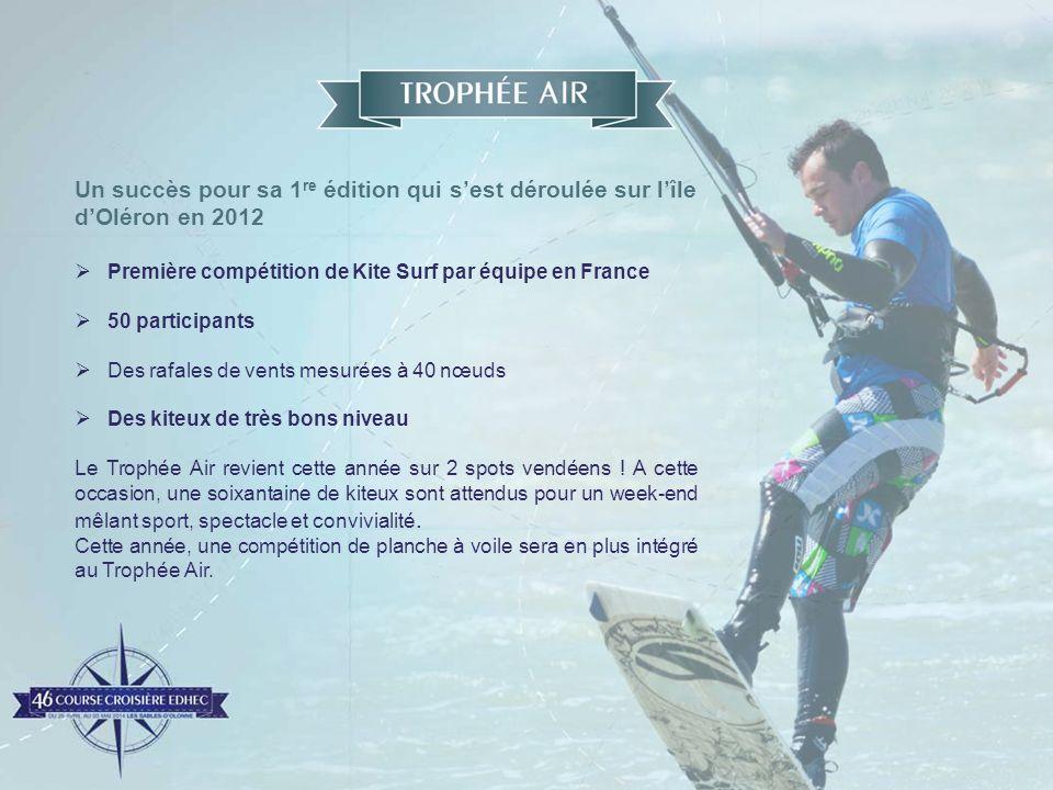 Un succès pour sa 1 re édition qui sest déroulée sur lîle dOléron en 2012 Première compétition de Kite Surf par équipe en France 50 participants Des r