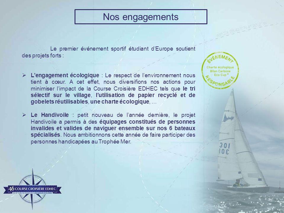 Nos engagements Le premier événement sportif étudiant dEurope soutient des projets forts : Lengagement écologique : Le respect de lenvironnement nous