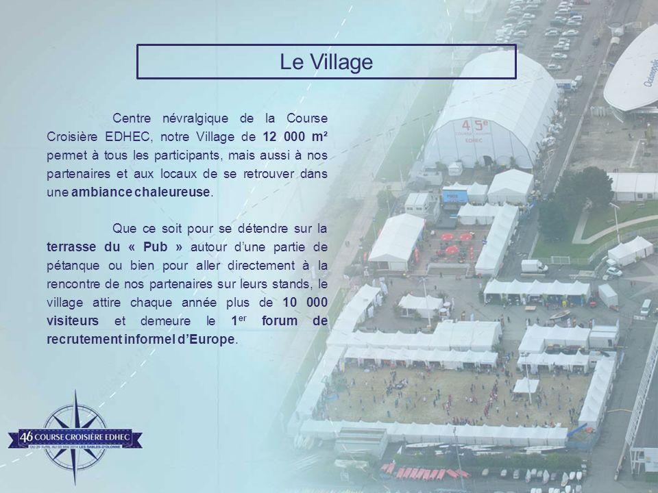 Le Village Centre névralgique de la Course Croisière EDHEC, notre Village de 12 000 m² permet à tous les participants, mais aussi à nos partenaires et