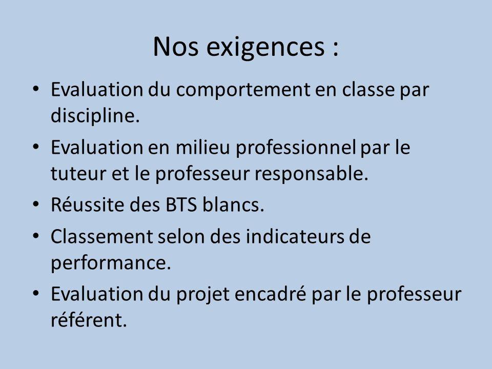 Nos exigences : Evaluation du comportement en classe par discipline. Evaluation en milieu professionnel par le tuteur et le professeur responsable. Ré
