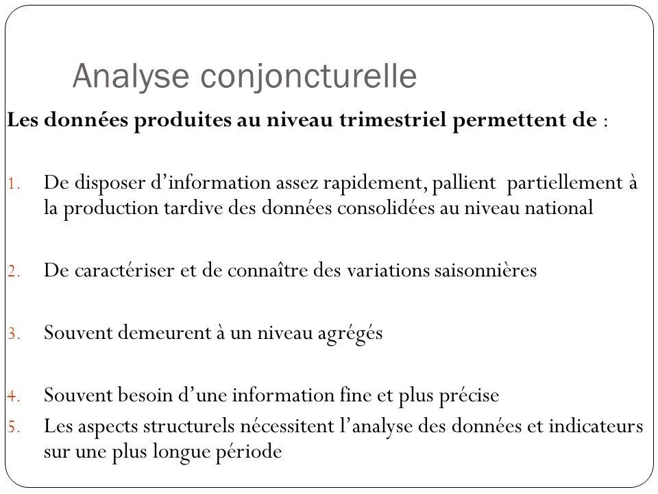 Analyse conjoncturelle Les données produites au niveau trimestriel permettent de : 1. De disposer dinformation assez rapidement, pallient partiellemen