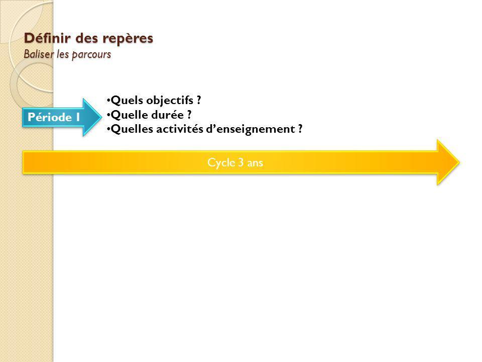 Définir des repères Baliser les parcours Cycle 3 ans Période 1 Quels objectifs ? Quelle durée ? Quelles activités denseignement ?
