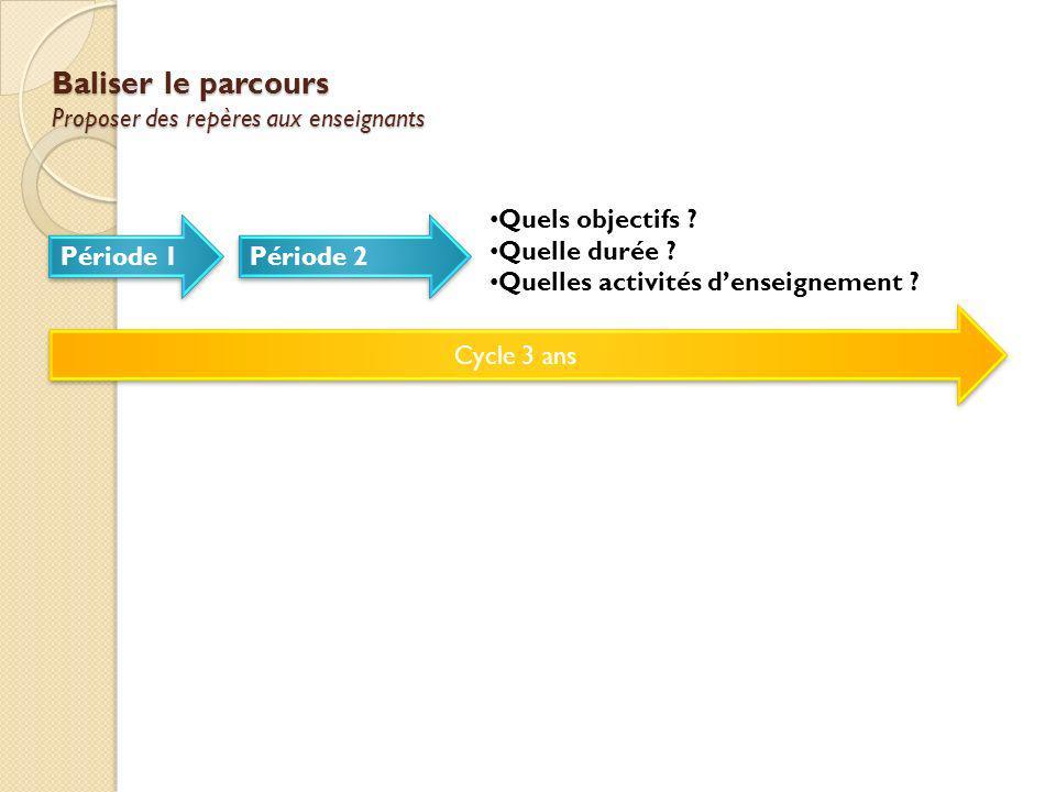 Cycle 3 ans Période 1 Quels objectifs ? Quelle durée ? Quelles activités denseignement ? Période 2 Baliser le parcours Proposer des repères aux enseig