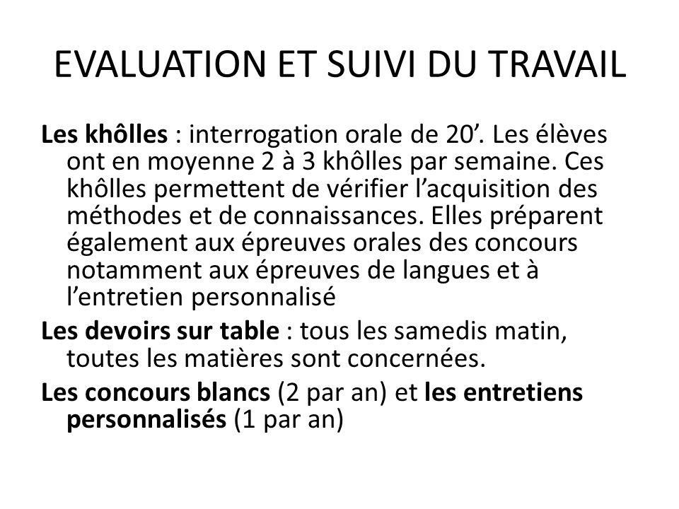 EVALUATION ET SUIVI DU TRAVAIL Les khôlles : interrogation orale de 20.