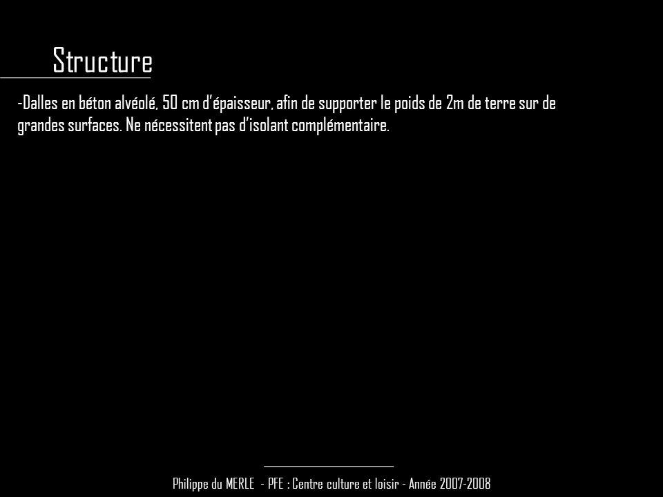 Philippe du MERLE - PFE : Centre culture et loisir - Année 2007-2008 -Dalles en béton alvéolé, 50 cm dépaisseur, afin de supporter le poids de 2m de terre sur de grandes surfaces.