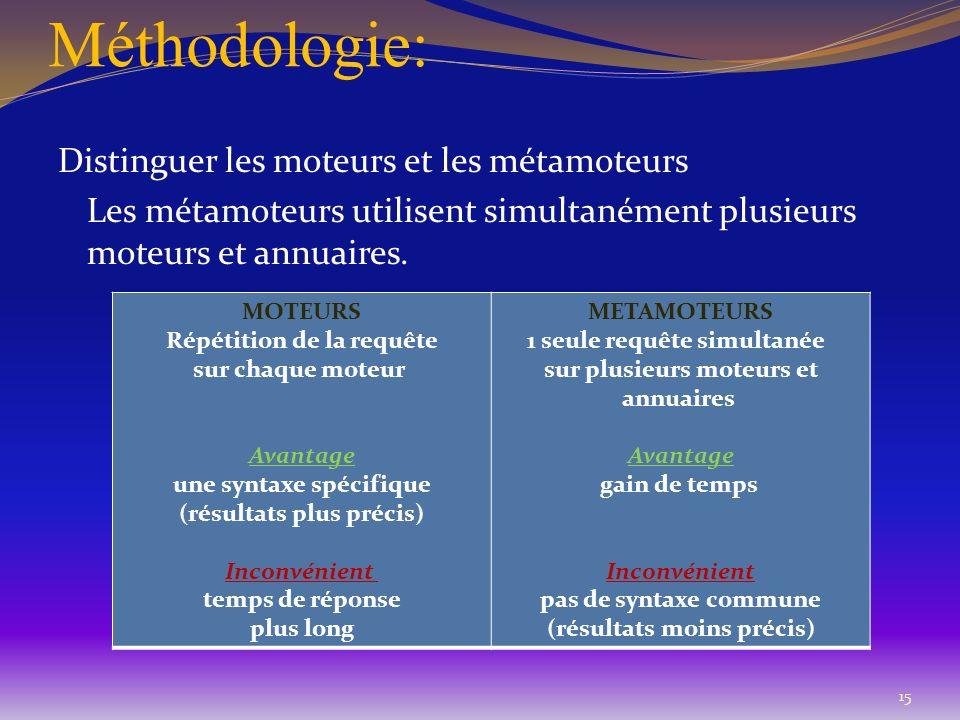 Méthodologie: Distinguer les moteurs et les métamoteurs Les métamoteurs utilisent simultanément plusieurs moteurs et annuaires. MOTEURS Répétition de