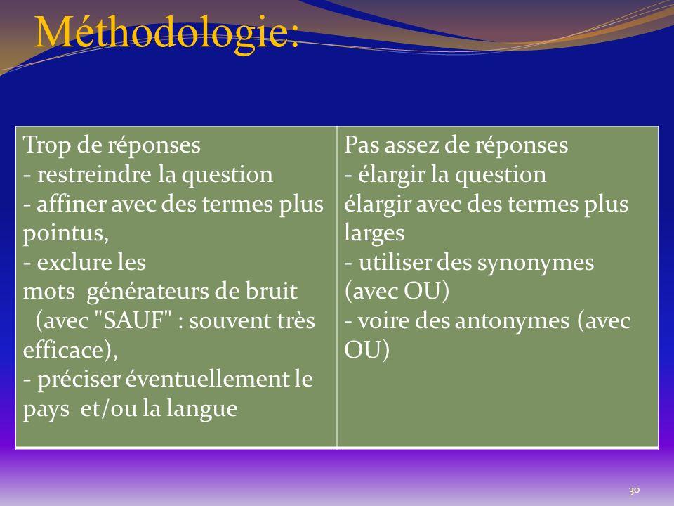Méthodologie: Trop de réponses - restreindre la question - affiner avec des termes plus pointus, - exclure les mots générateurs de bruit (avec