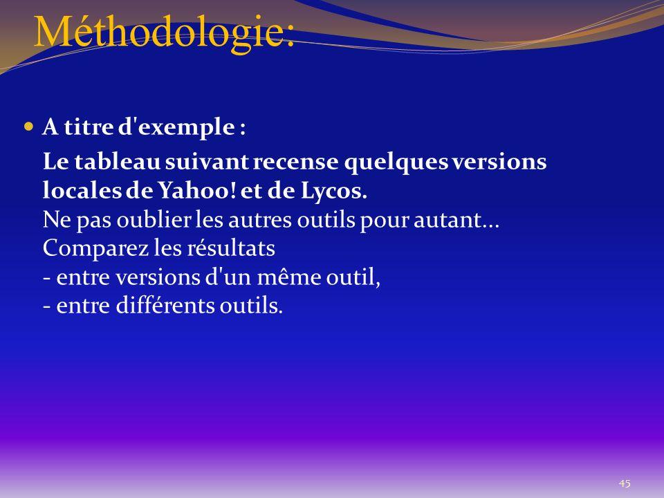 Méthodologie: 45 A titre d'exemple : Le tableau suivant recense quelques versions locales de Yahoo! et de Lycos. Ne pas oublier les autres outils pour