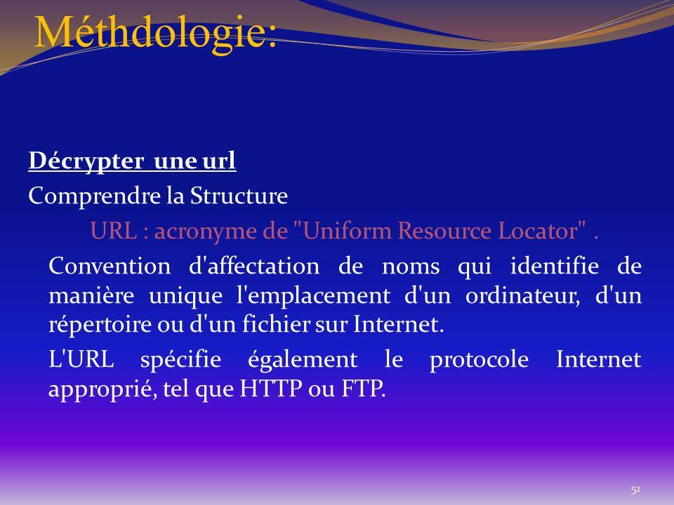Méthdologie: 51 Décrypter une url Comprendre la Structure URL : acronyme de