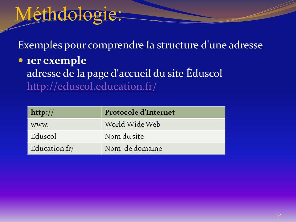 Méthdologie: 52 Exemples pour comprendre la structure d'une adresse 1er exemple adresse de la page d'accueil du site Éduscol http://eduscol.education.