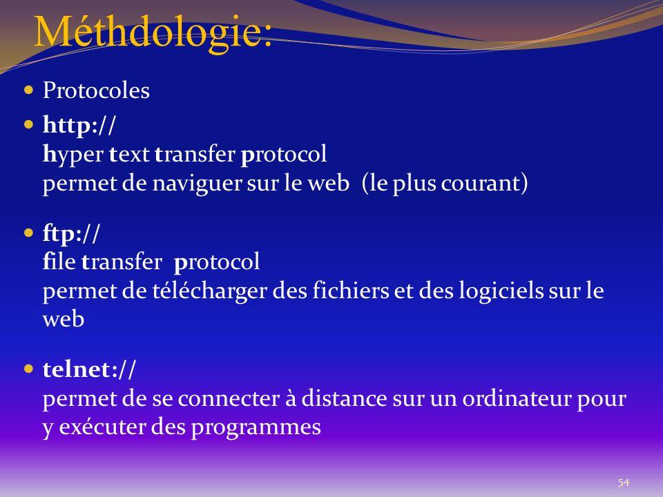 Méthdologie: 54 Protocoles http:// hyper text transfer protocol permet de naviguer sur le web (le plus courant) ftp:// file transfer protocol permet d