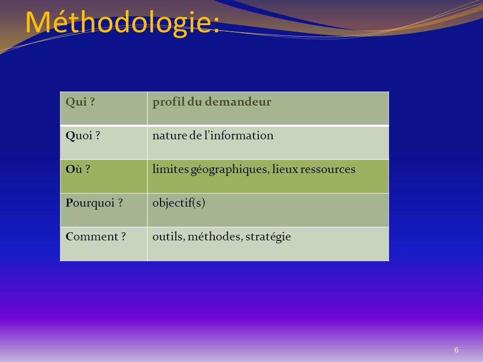 Méthodologie: Qui ?profil du demandeur Quoi ?nature de l'information Où ?limites géographiques, lieux ressources Pourquoi ?objectif(s) Comment ?outils