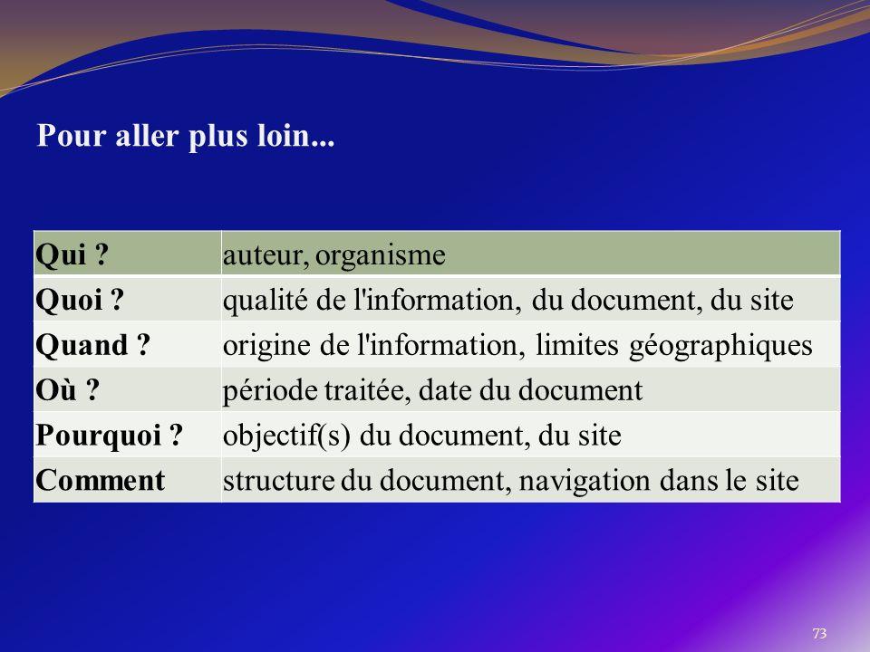 73 Qui ?auteur, organisme Quoi ?qualité de l'information, du document, du site Quand ?origine de l'information, limites géographiques Où ?période trai
