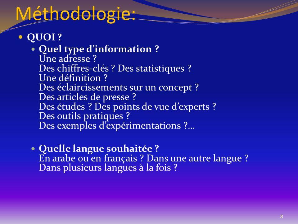 Méthodologie: QUOI ? Quel type dinformation ? Une adresse ? Des chiffres-clés ? Des statistiques ? Une définition ? Des éclaircissements sur un concep