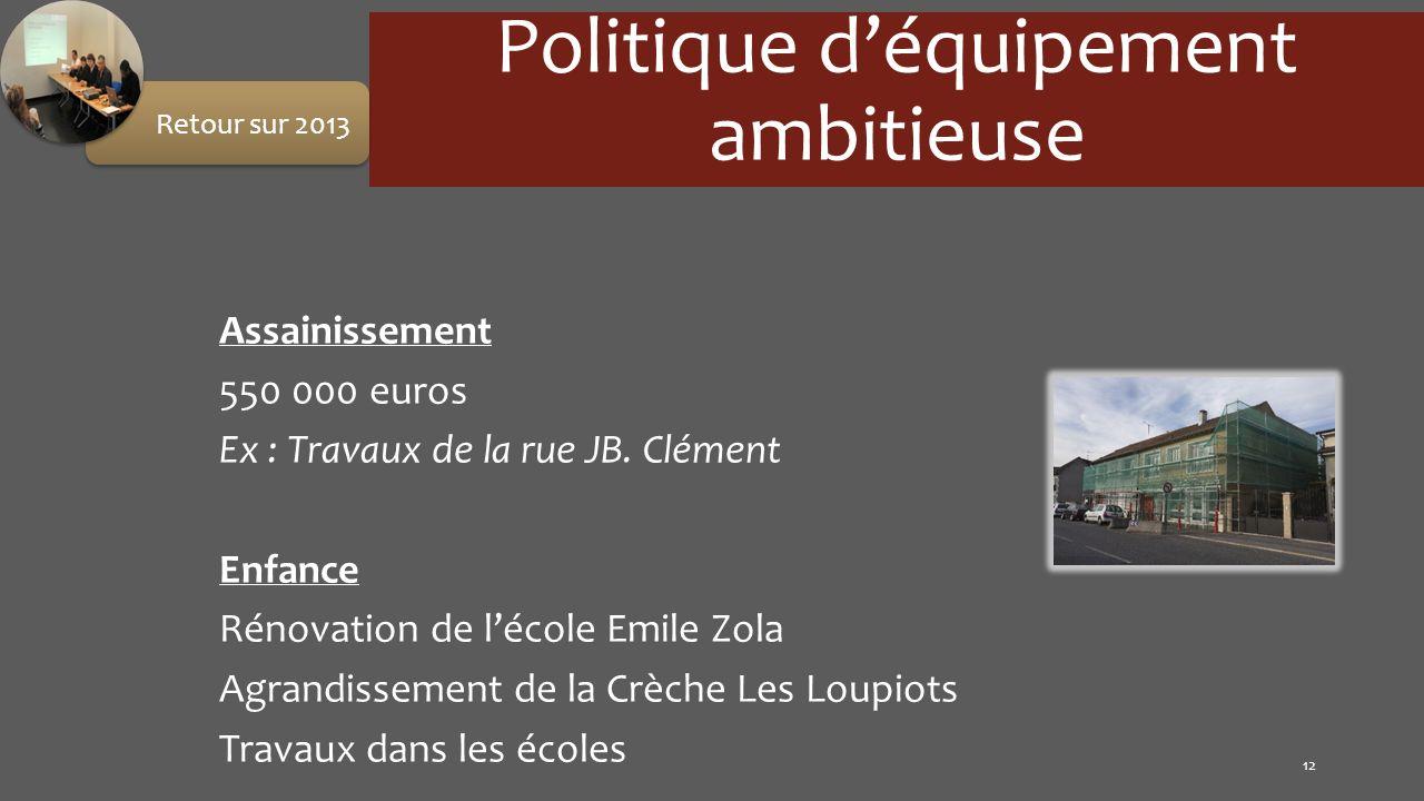 Politique déquipement ambitieuse Assainissement 550 000 euros Ex : Travaux de la rue JB. Clément Enfance Rénovation de lécole Emile Zola Agrandissemen