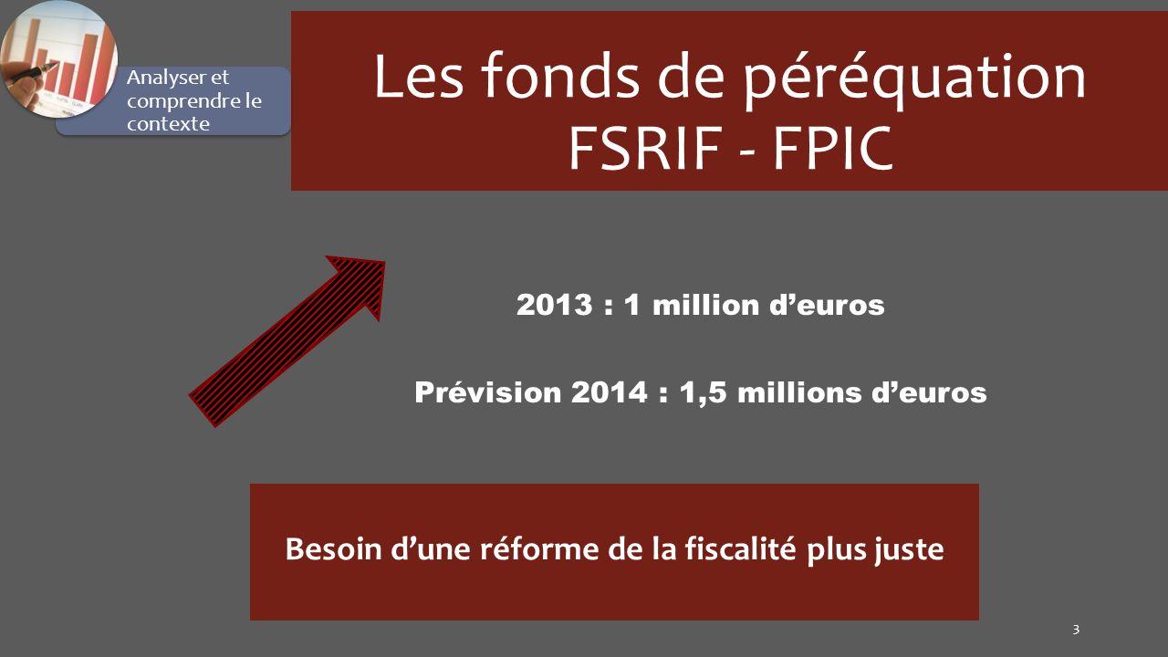 Les fonds de péréquation FSRIF - FPIC 2013 : 1 million deuros Prévision 2014 : 1,5 millions deuros 3 Analyser et comprendre le contexte Besoin dune ré