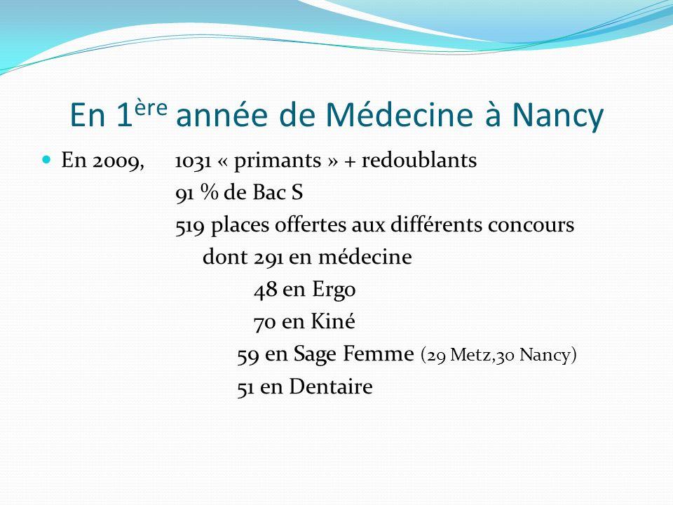En 1 ère année de Médecine à Nancy En 2009, 1031 « primants » + redoublants 91 % de Bac S 519 places offertes aux différents concours dont 291 en méde