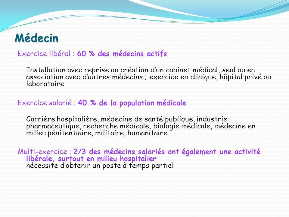 Médecin Exercice libéral : 60 % des médecins actifs Installation avec reprise ou création dun cabinet médical, seul ou en association avec dautres méd