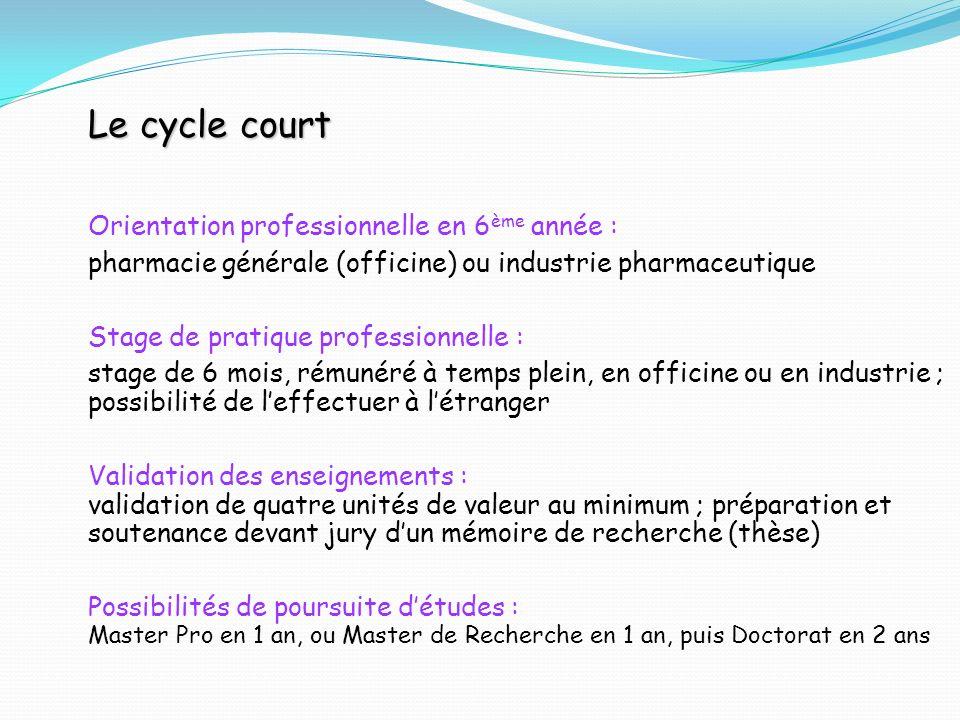 Le cycle court Orientation professionnelle en 6 ème année : pharmacie générale (officine) ou industrie pharmaceutique Stage de pratique professionnell