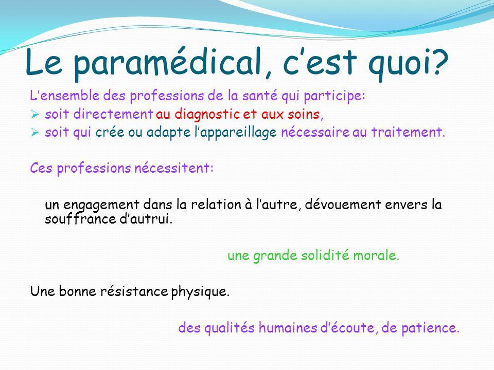 Le paramédical, cest quoi? Lensemble des professions de la santé qui participe: soit directement au diagnostic et aux soins, soit qui crée ou adapte l