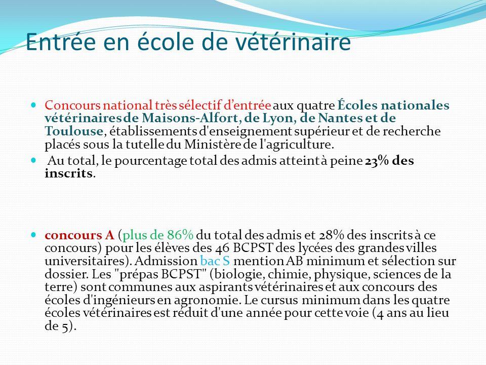 Entrée en école de vétérinaire Concours national très sélectif dentrée aux quatre Écoles nationales vétérinaires de Maisons-Alfort, de Lyon, de Nantes