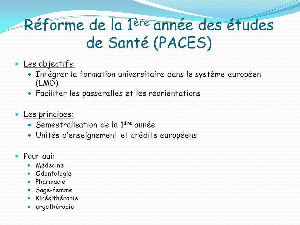 Enseignement commun et Enseignement spécifique Tous les étudiants inscrits en 1 ère année commune aux études de santé (PACES ) Tronc Commun denseignements scientifiques en 7 UE durant S1 et S2 selon le concours souhaité 1 UE spécifique en S2 ( 6 concours distincts)