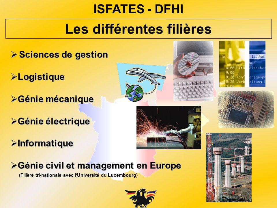 ISFATES - DFHI Sciences de gestion Sciences de gestion Logistique Logistique Génie mécanique Génie mécanique Génie électrique Génie électrique Informa