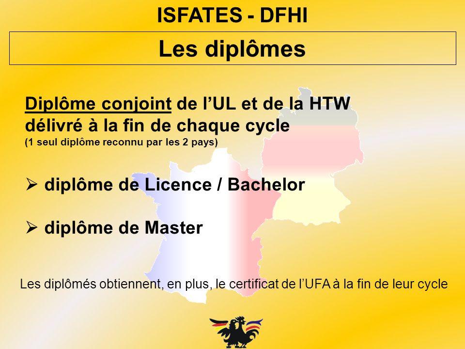 lUFA habilite et soutien les cursus de lISFATES lUFA aide les étudiants durant leurs années de mobilité à létranger par une bourse (environ 270 par mois) (à rembourser en cas dabandon) lUFA décerne un certificat LUniversité Franco-Allemande