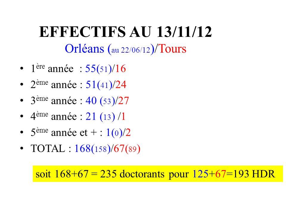 EFFECTIFS AU 13/11/12 Orléans ( au 22/06/12 )/Tours 1 ère année : 55( 51 )/16 2 ème année : 51( 41 )/24 3 ème année : 40 ( 53 )/27 4 ème année : 21 (