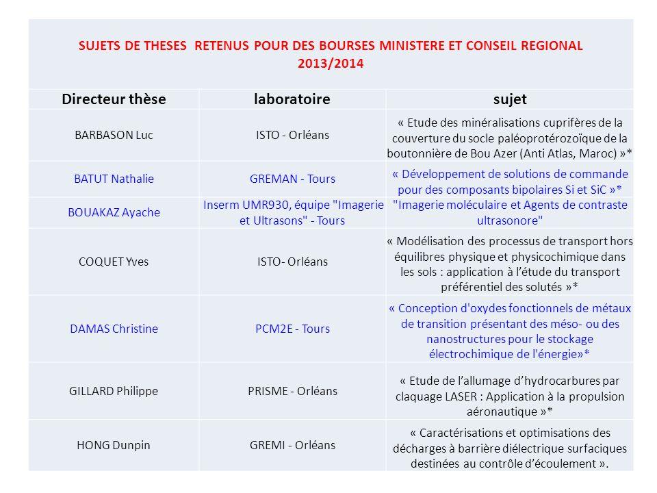 SUJETS DE THESES RETENUS POUR DES BOURSES MINISTERE ET CONSEIL REGIONAL 2013/2014 Directeur thèselaboratoiresujet BARBASON LucISTO - Orléans « Etude d