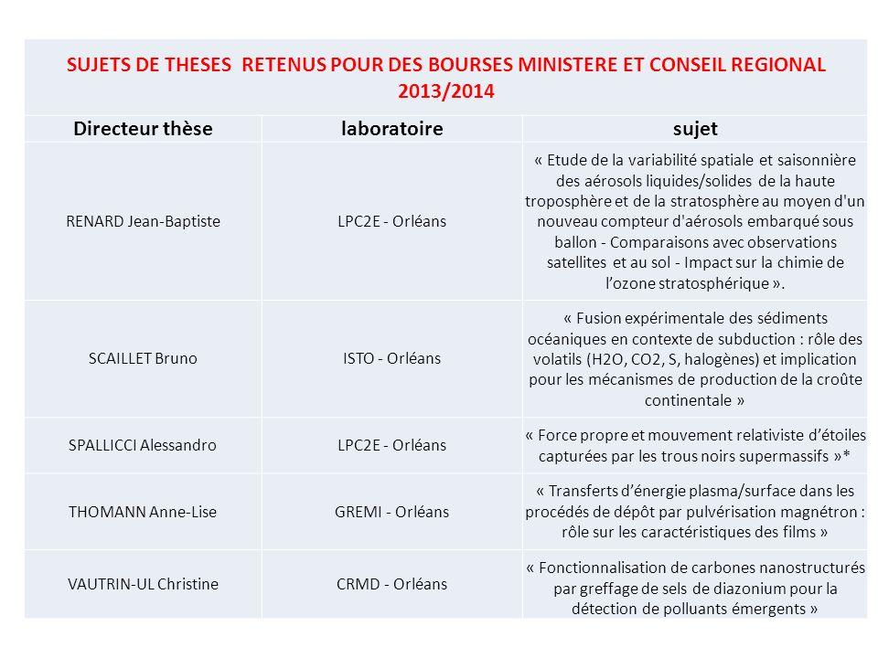 SUJETS DE THESES RETENUS POUR DES BOURSES MINISTERE ET CONSEIL REGIONAL 2013/2014 Directeur thèselaboratoiresujet RENARD Jean-BaptisteLPC2E - Orléans