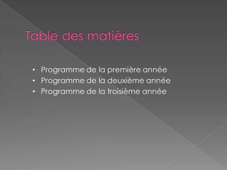 I. Programme de la première année