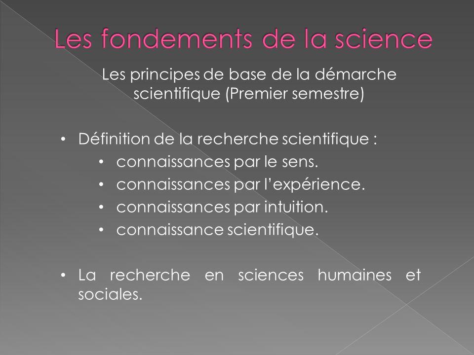 Les principes de base de la démarche scientifique (Premier semestre) Définition de la recherche scientifique : connaissances par le sens.