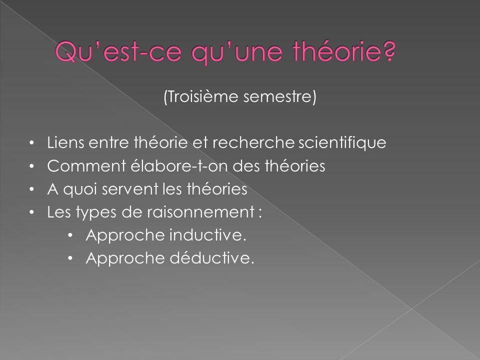(Troisième semestre) Liens entre théorie et recherche scientifique Comment élabore-t-on des théories A quoi servent les théories Les types de raisonnement : Approche inductive.