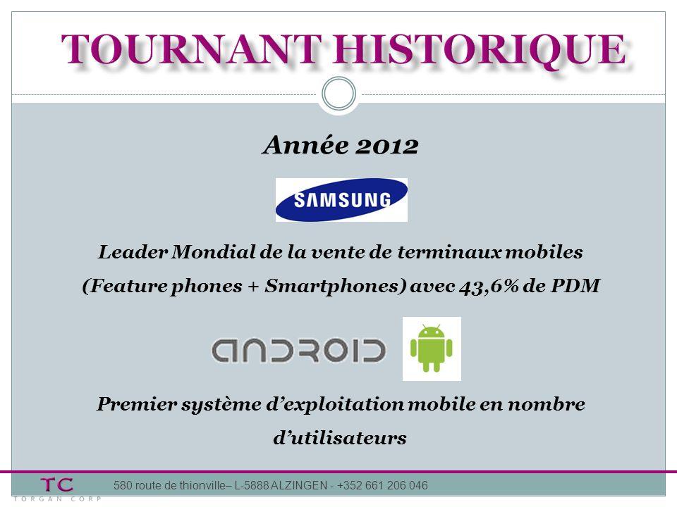 580 route de thionville– L-5888 ALZINGEN - +352 661 206 046 Année 2012 Leader Mondial de la vente de terminaux mobiles (Feature phones + Smartphones)