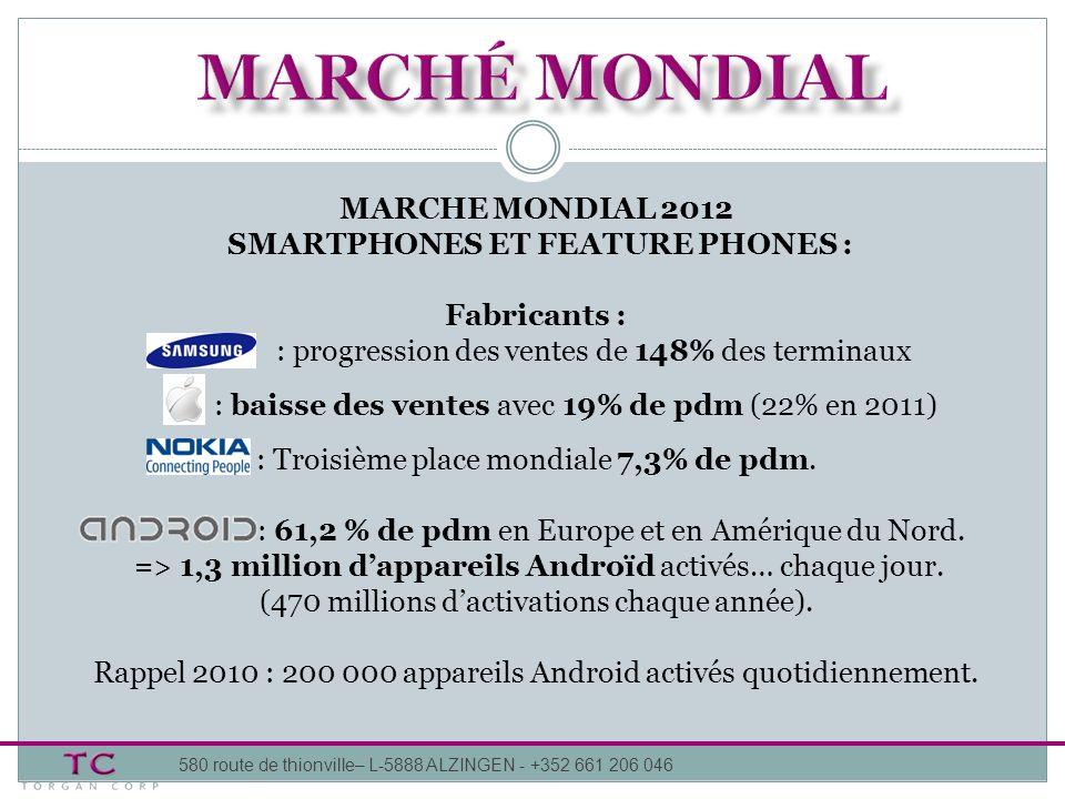 580 route de thionville– L-5888 ALZINGEN - +352 661 206 046 MARCHE MONDIAL 2012 SMARTPHONES ET FEATURE PHONES : Fabricants : : progression des ventes