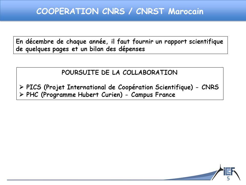 5 COOPERATION CNRS / CNRST Marocain POURSUITE DE LA COLLABORATION PICS (Projet International de Coopération Scientifique) - CNRS PHC (Programme Hubert