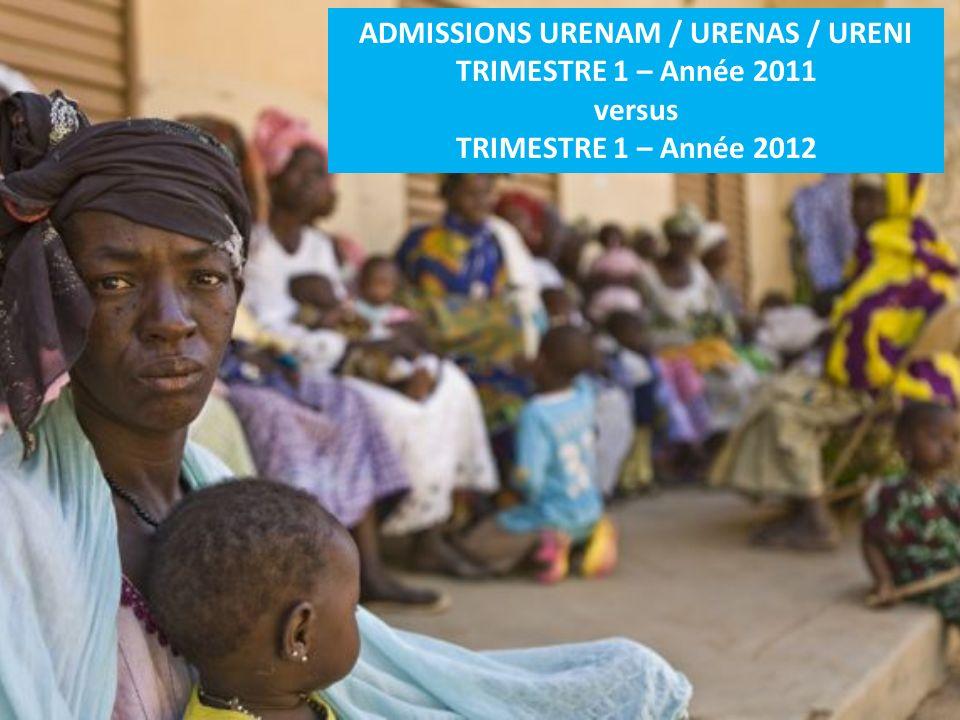 ADMISSIONS URENAM / URENAS / URENI TRIMESTRE 1 – Année 2011 versus TRIMESTRE 1 – Année 2012