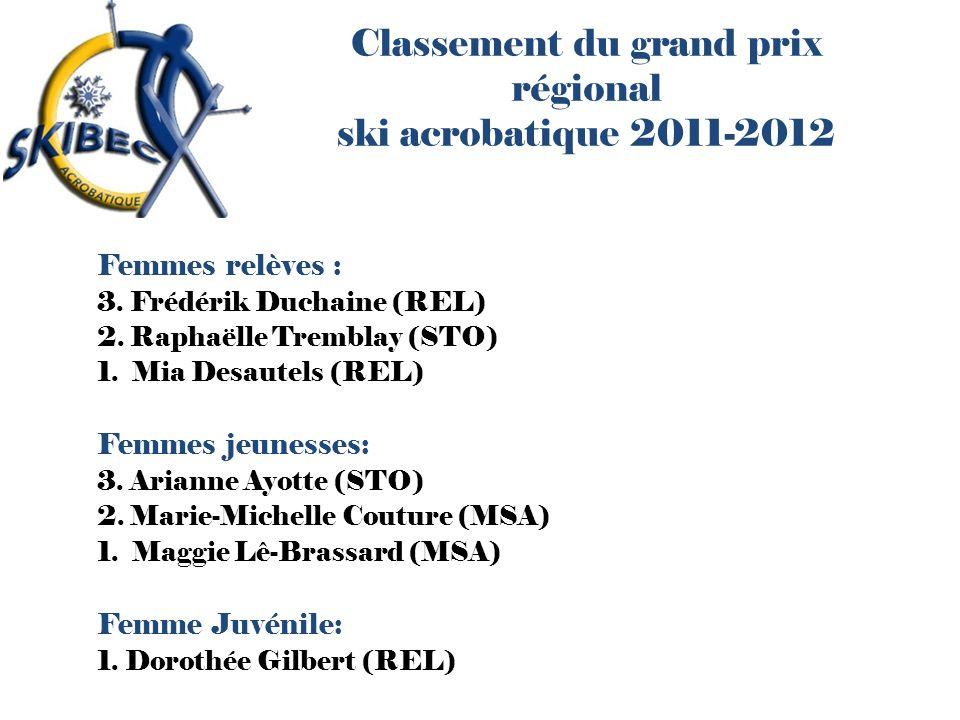 Classement du grand prix régional ski acrobatique 2011-2012 Femmes relèves : 3. Frédérik Duchaine (REL) 2. Raphaëlle Tremblay (STO) 1. Mia Desautels (