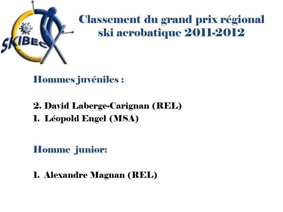 Classement du grand prix régional ski acrobatique 2011-2012 Hommes juvéniles : 2. David Laberge-Carignan (REL) 1. Léopold Engel (MSA) Homme junior: 1.